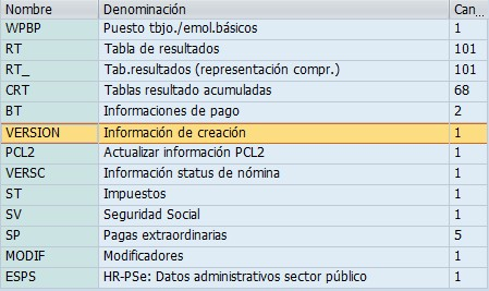 Tabla VERSION en PC_PAYRESULT